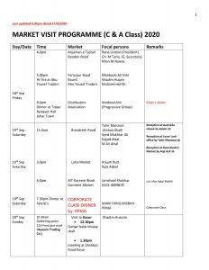 market visit program running-page-001